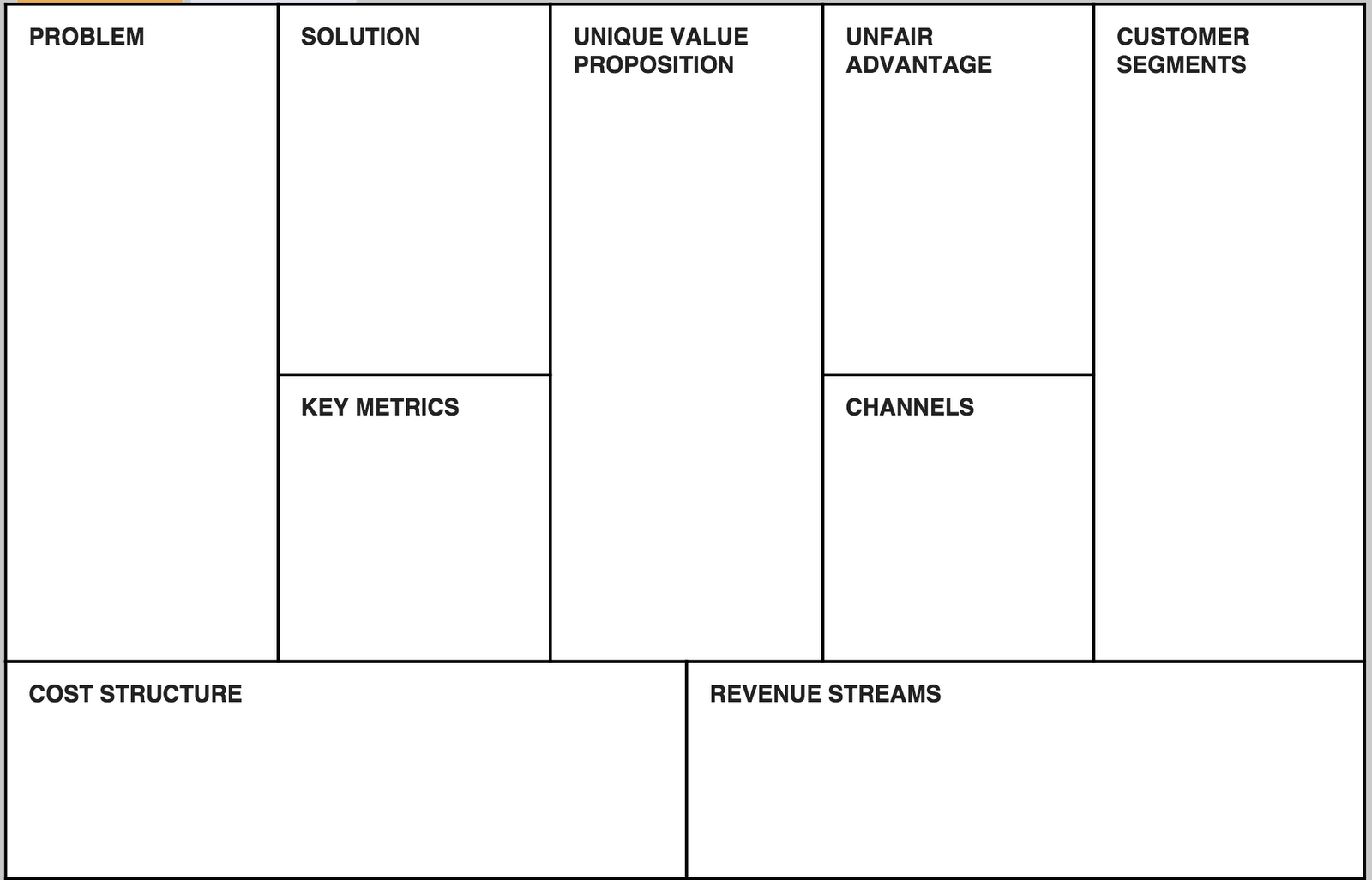 The startup strategy canvas business model canvas 30 mashauri business model canvas original lean canvas cheaphphosting Images