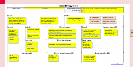 Startup Strategy Canvas