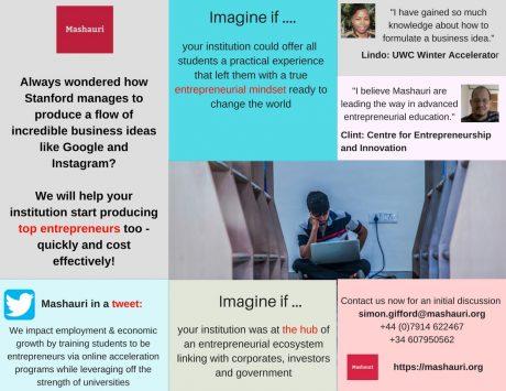 Mashauri working with universities to create tomorrows great entrepreneurs